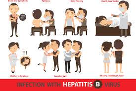 Hepatitis 6
